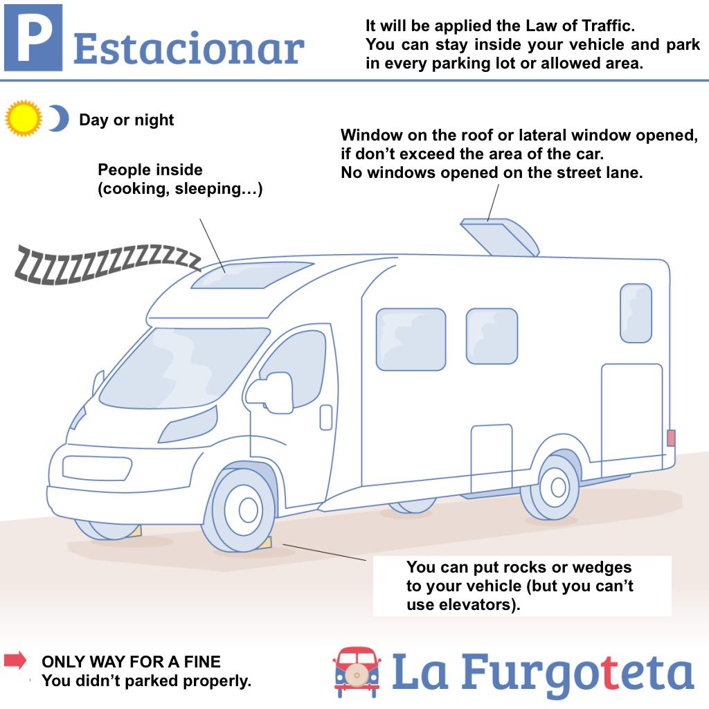 Estacionar-Autocaravana-1024x1024